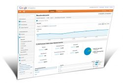 Google Analytics Besuchertracking